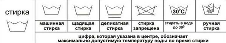 Обозначения для стирки изделия