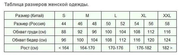 05527348432d2 Таблицы размеров разных стран для женщин, мужчин и детей