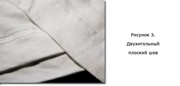 Рисунок 3. Двухигольный плоский шов