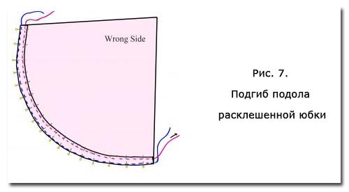 Подгиб подола расклешенной юбки